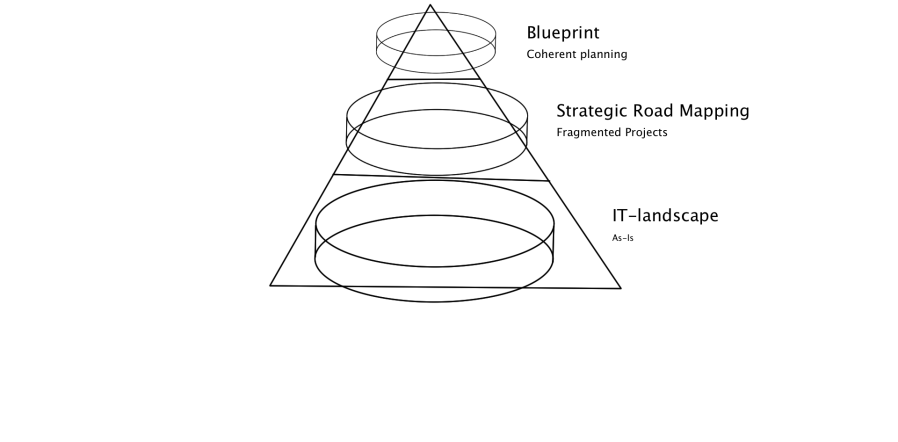 084 EA Program Planning1