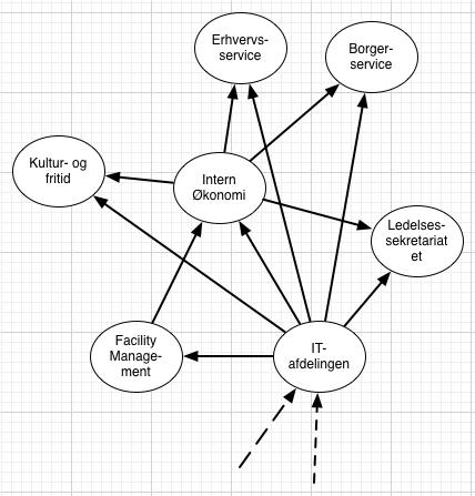 175 Node diagram